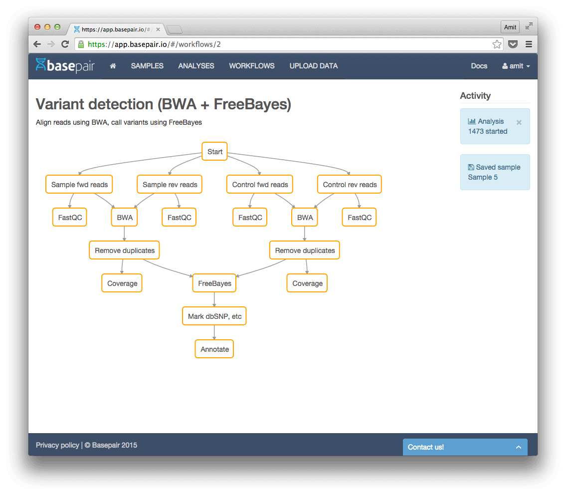 workflows-freebayes